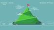 脆弱性管理の山を登る:認識への第一歩を踏み出そう